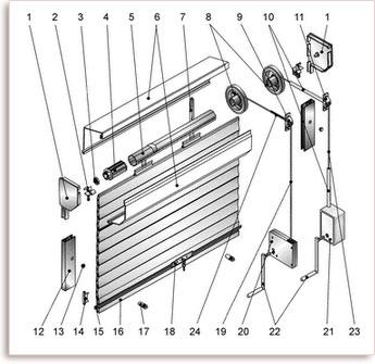 Защитные роллеты с внутренним (кассета, автозамок) управлением.